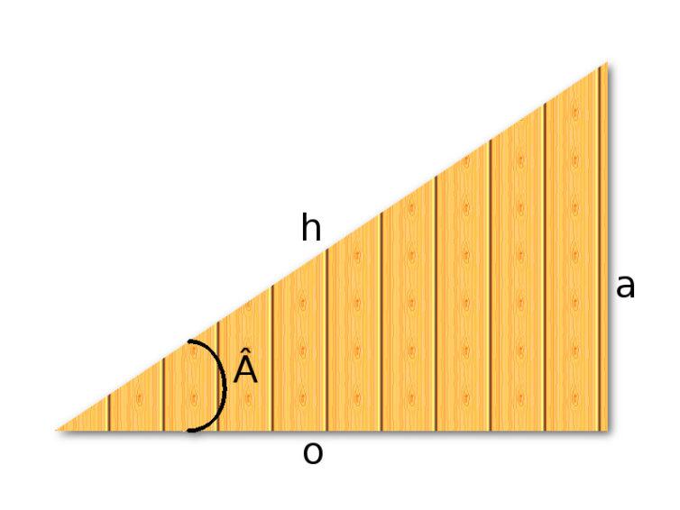 Triangle rectangle. Pythagore et trigonométrie. Angle Sinus Cosinus