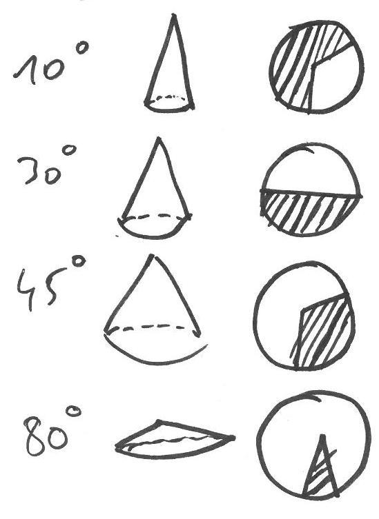 Exemple de patron de cone